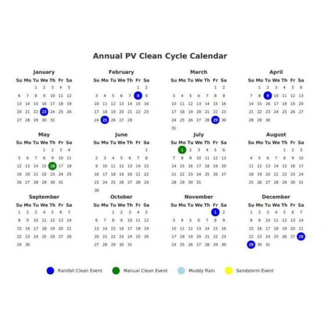 PV loss cleaning calendar